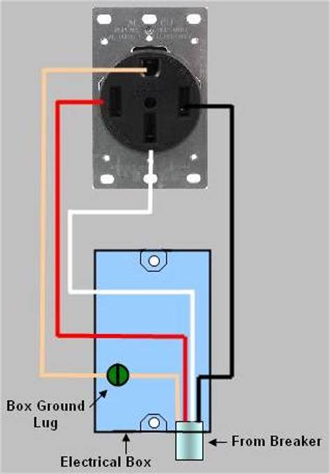 installing replacing an electrical receptacle part 4b