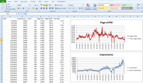 Excel Line Chart Templates by Learn How To Insert A Simple Line Chart In Excel
