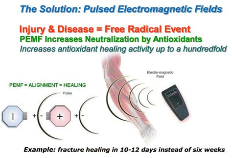 power tools for health how pulsed magnetic fields pemfs help you books osteopad pulsed electromagnetic field therapy pemf elixa
