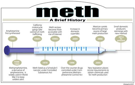 How To Detox After Shooting Meth leaving track marks meth continues its deadly course