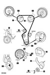 Peugeot 206 Timing Belt Interval How To Replace Timing Belt On Peugeot 206 1 4i 16v 2003 2006