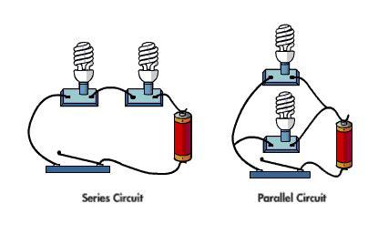 integrated circuit working animation circuits circuit symbols horizon power horizon discovery zone