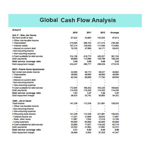 cash flow analysis excel format cash flow analysis sle 10 documents in pdf word excel