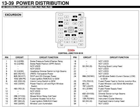 2000 ford excursion fuse box diagram 2000 ford excursion fuse box diagram fuse box and wiring