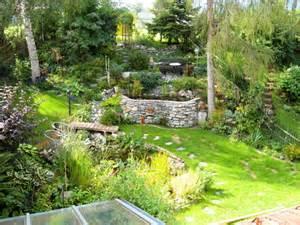 Garten garten related keywords amp suggestions garten long tail
