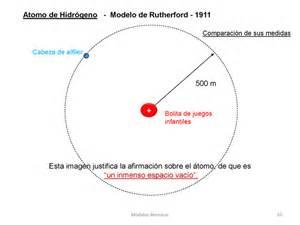 Diametro De Un Proton Modelos At 243 Micos Y Estructura At 243 Mica Monografias