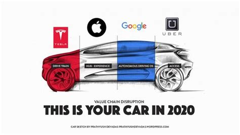 Tesla Motors Silicon Valley Silicon Valley Poised To Be Hotbed Of Automotive