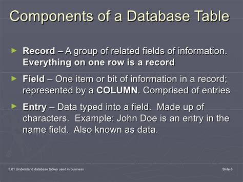 databases tables calculators by subject database fundamentals