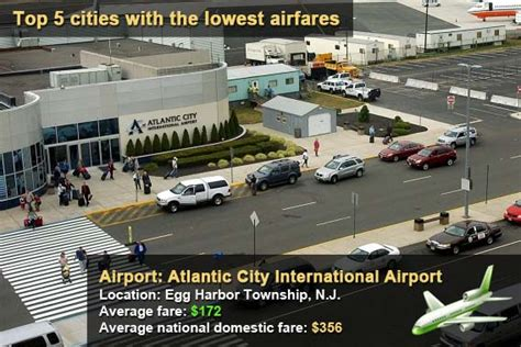 top 5 cities with the lowest airfares bankrate