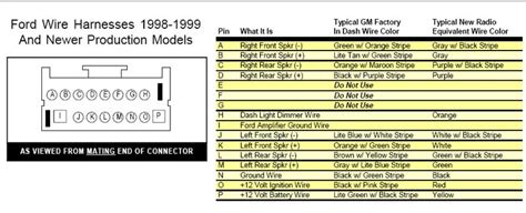 ford ranger speaker wiring diagram 34 wiring diagram