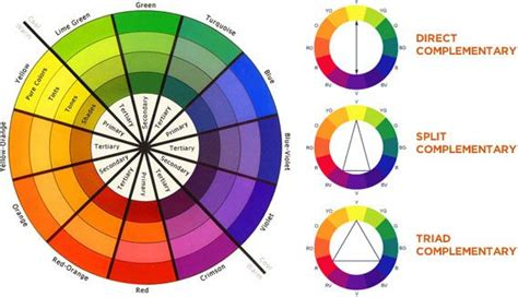 color wheel schemes decorating with yellow color wheel paint pinterest
