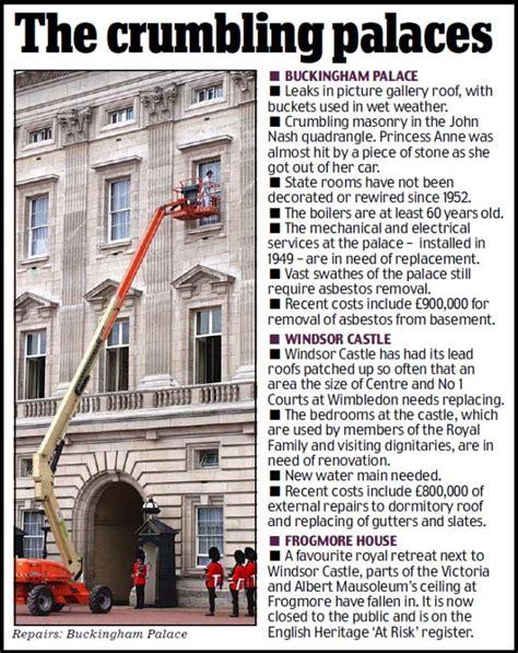 Kensington Palace Floor Plan chancellor george osborne defends queen in palace finances
