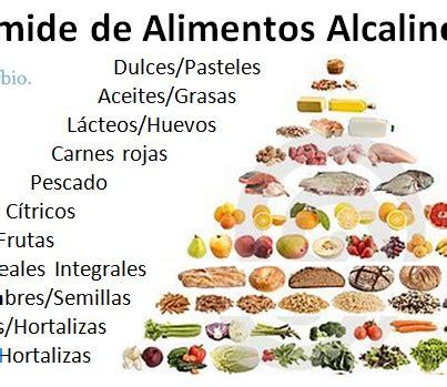 tu portal de salud la dieta alcalina