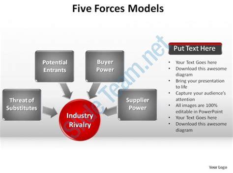 5 Porters Five Forces Model Slides Presentation Templates Porters Five Forces Model Ppt
