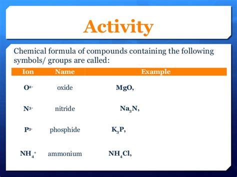 Chemical Formulas And Symbols
