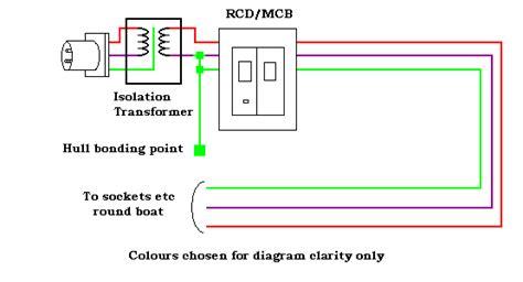 smartgauge electronics narrowboat ac systems