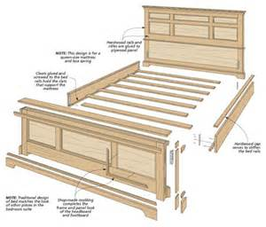 Bedroom Furniture Woodworking Plans by Woodworking Plans Bedroom Bench