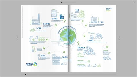 annual report layout design inspiration 20 annual report designs for your inspiration