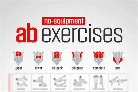 ab exercises with no equipment infographic