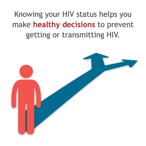 How Do Most Find Out They Hiv Symptoms Of Hiv Hiv Gov