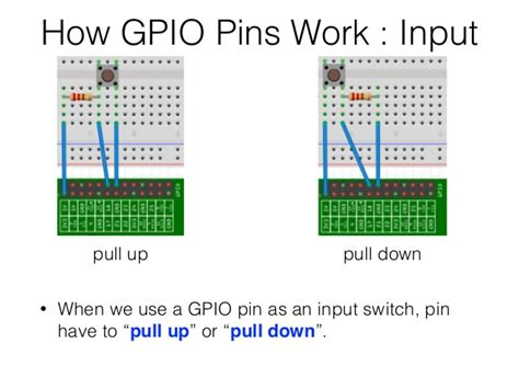 pull up resistor raspberry raspberry pi gpio pull up resistor 28 images recognizing and coping with contact bounce on