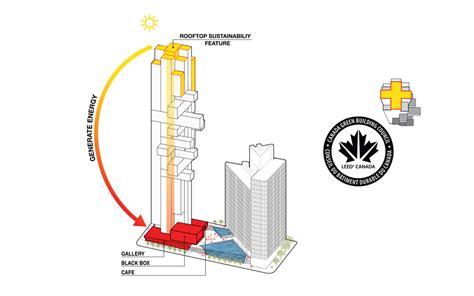buro ole scheeren ole scheeren plans 1500 west tower for vancouver