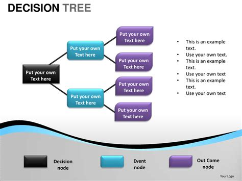 decision tree template for powerpoint decision tree powerpoint presentation templates
