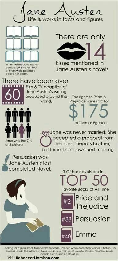 jane austen the writer biography facts and quotes 66 best jane austen quotes images on pinterest favorite