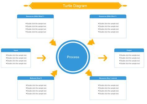 iso diagram turtle diagram iso wiring diagram schemes