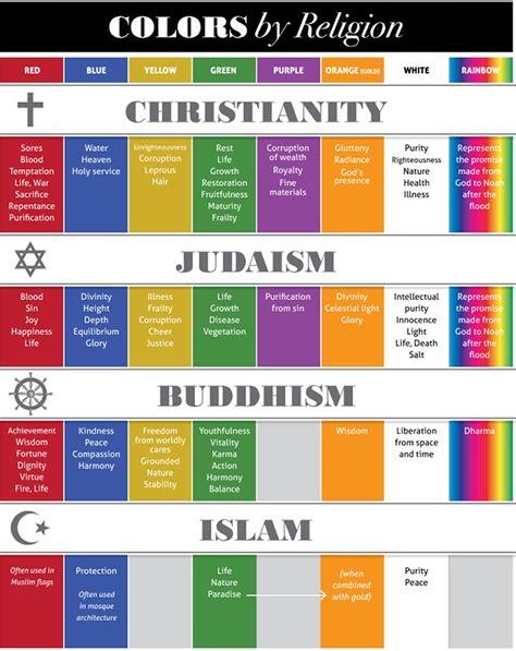 what different colors about colours colours materials