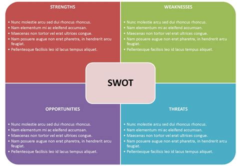 40 Free Swot Analysis Templates In Word Demplates Free Swot Chart Template