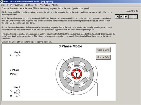 three phase induction motor lectures how 3 phase induction motors work