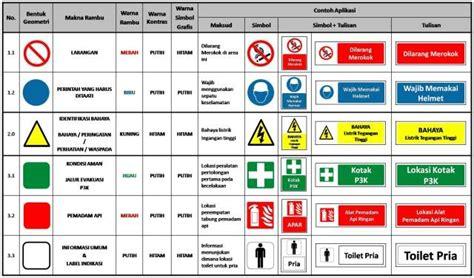 jpeg contoh poster keselamatan dan kesehatan kerja k3 di