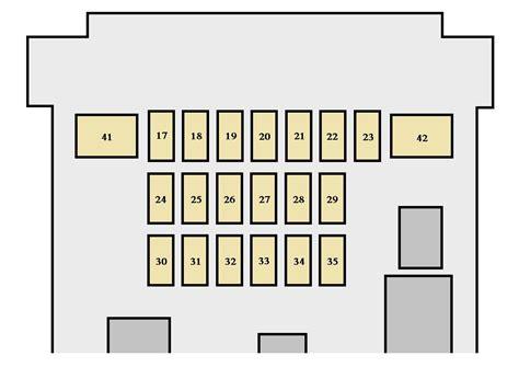 toyota rav4 fuse box diagram wiring diagram