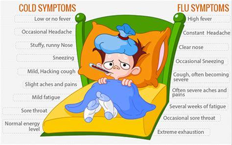 flu  cold trsd school health services