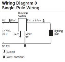 lutron spselv 600 wh spacer system 600w electronic low voltage single location dimmer in white