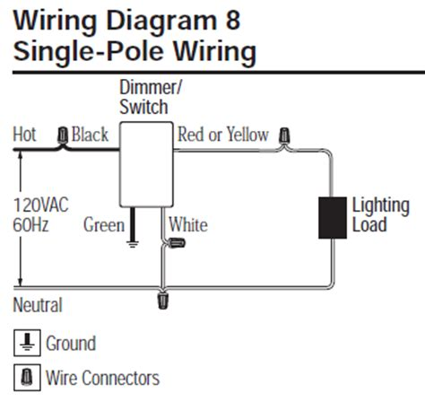 3 way dimmer wiring diagram for dummies get free image