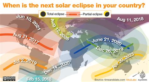 when is the next solar eclipse when is the next solar eclipse in your country usa al