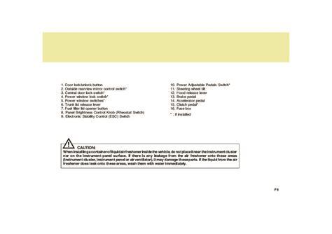 motor auto repair manual 2010 hyundai sonata user handbook 2010 hyundai sonata owners manual