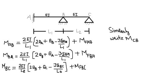 slope deflection structural engineering structural mechanics analysis