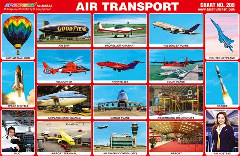 spectrum educational charts chart 209 air transport
