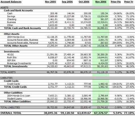 personal balance sheet november 2006 67 377 5 54