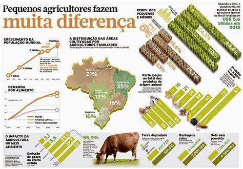 Calendario Canã ã O 2015 Brasil Agr 205 Cola Mar 231 O 2015