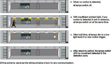 enhanced detection zone microwave light sensor with