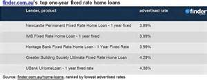 how much are you paying on your mortgage best value home