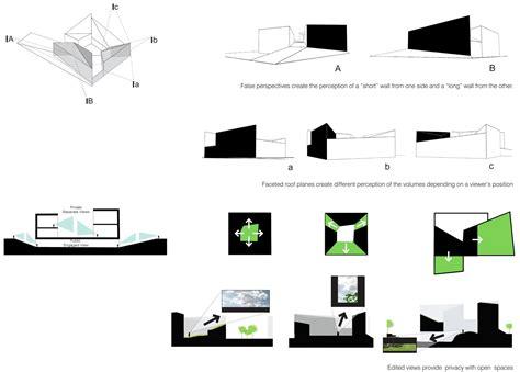 diagramming architecture gallery of ordos 100 40 slade architecture 13