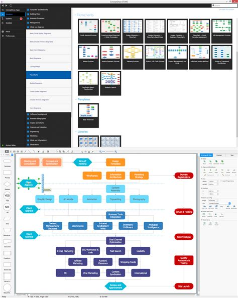 workflow diagram shapes meaning flowchart design zoro blaszczak co