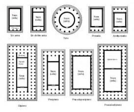 300px Greek Temples Es Svg Home Theater Design Layout 14 On Home Theater Design Layout