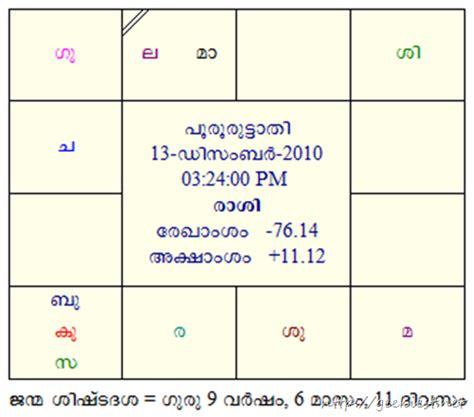 actor vijay jathagam horoscope chart in tamil based on date of birth jathagam