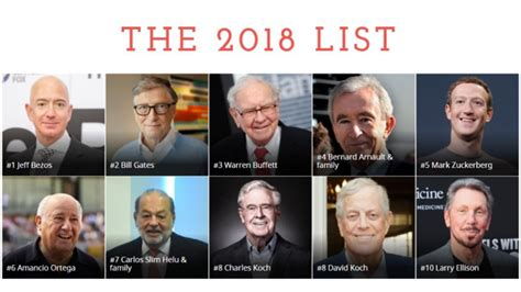 top 10 richest in the world 2018 forbes rich list medium